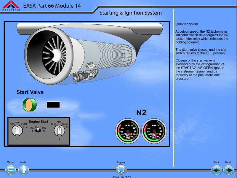 Модуль 14 EASA 66 – Движущая сила