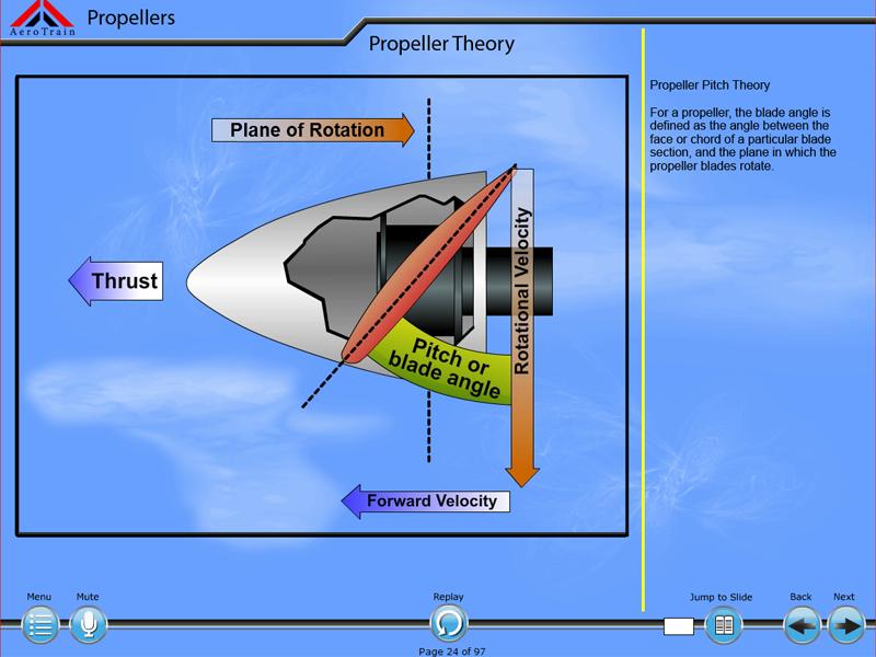 EASA 66 Module 17 - Propeller
