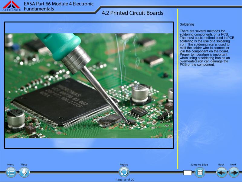 EASA 66, módulo 4: Fundamentos de electrónica